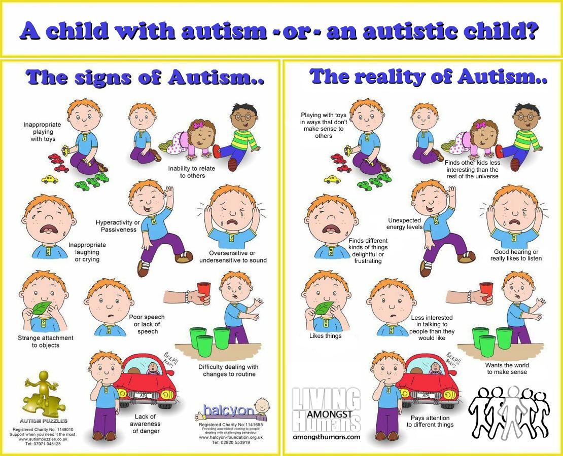 Autism - Disease - LibGuides at Seton Catholic College
