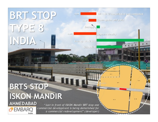 Bus Rapid Transit plus Transit Oriented Development - BRT ...