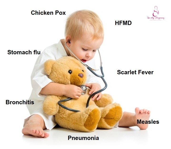 7 Childhood Illnesses That You Need To Know About ...